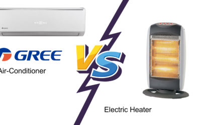 WHY AIRCONS WORK 6 TIMES FASTER THAN HEATERS